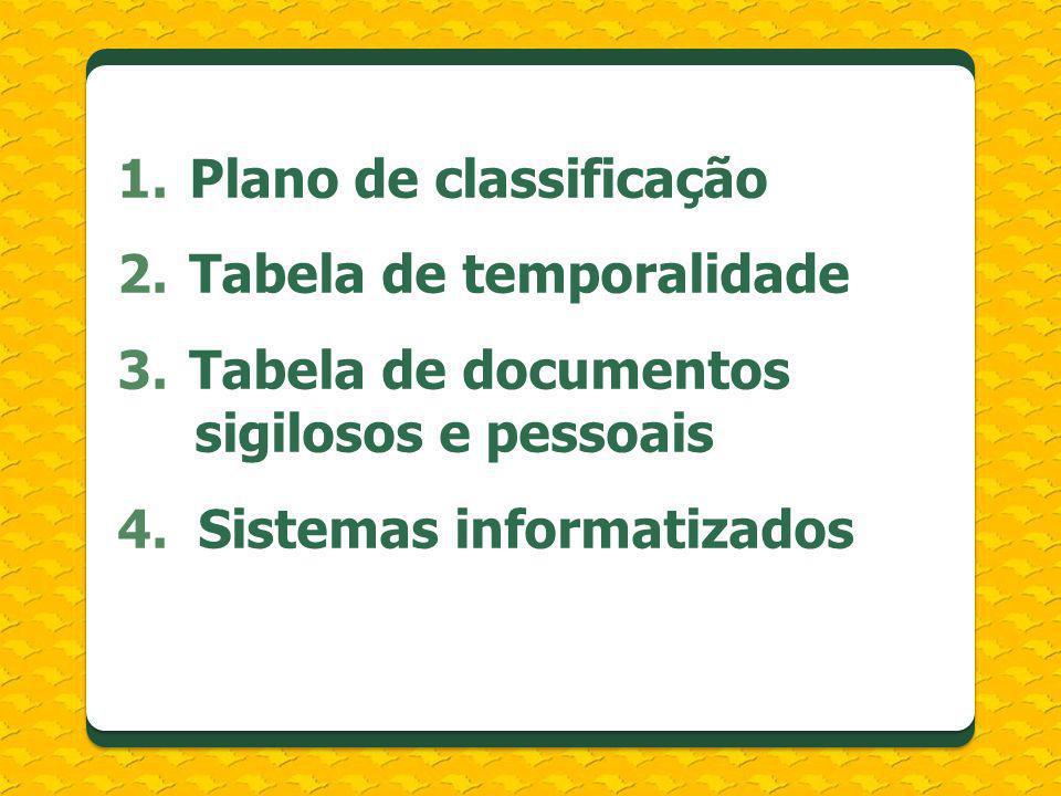 1.Plano de classificação 2.Tabela de temporalidade 3.Tabela de documentos sigilosos e pessoais 4. Sistemas informatizados