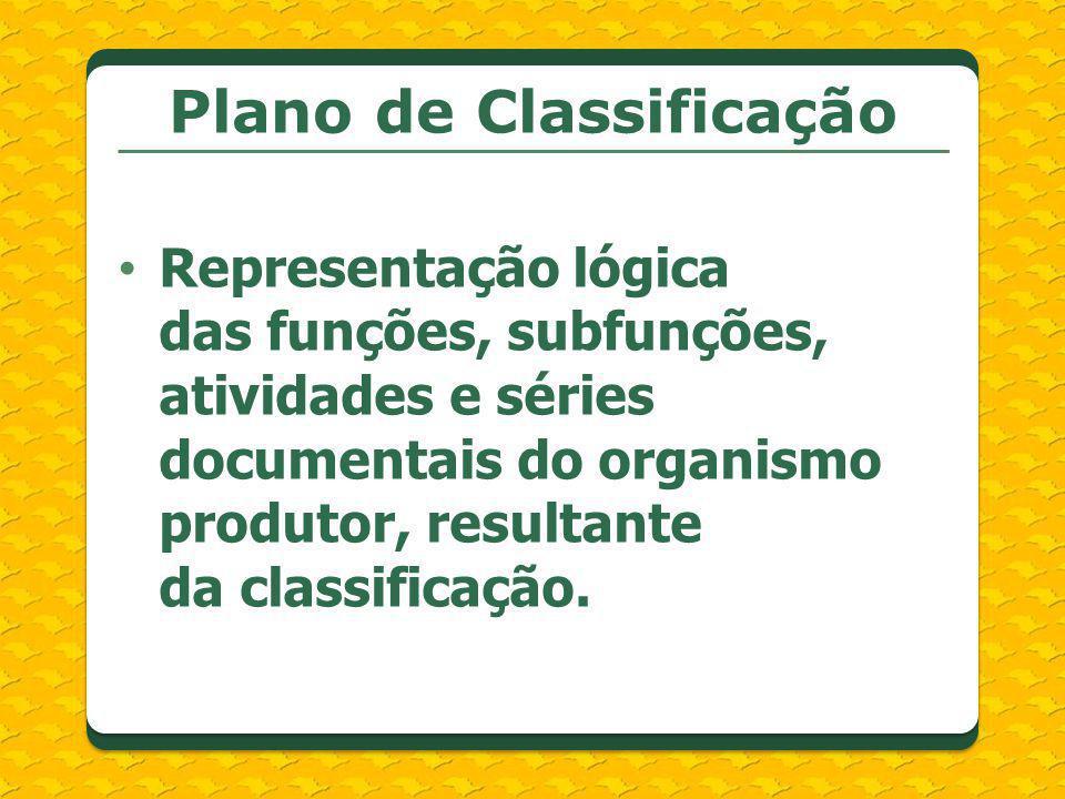 Representação lógica das funções, subfunções, atividades e séries documentais do organismo produtor, resultante da classificação. Plano de Classificaç