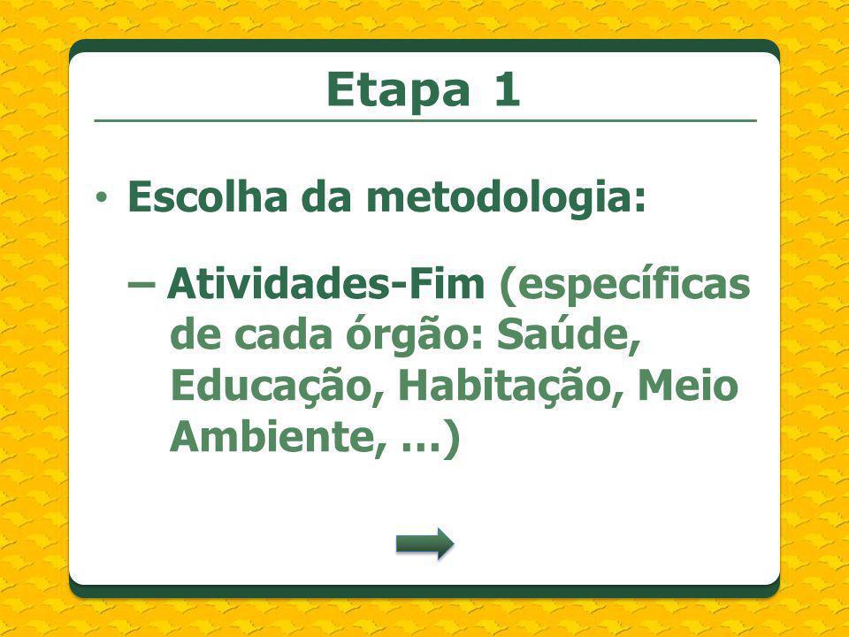 Escolha da metodologia: – Atividades-Fim (específicas de cada órgão: Saúde, Educação, Habitação, Meio Ambiente, …) Etapa 1