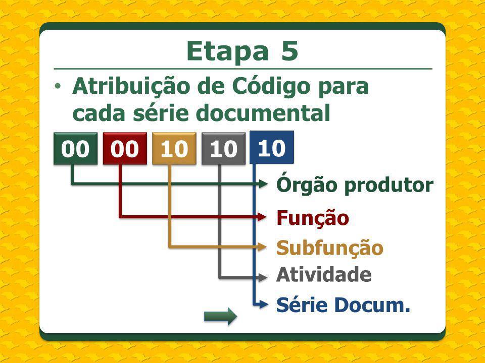 Atribuição de Código para cada série documental Etapa 5 00 Órgão produtor Função Subfunção Atividade 0010 Série Docum.
