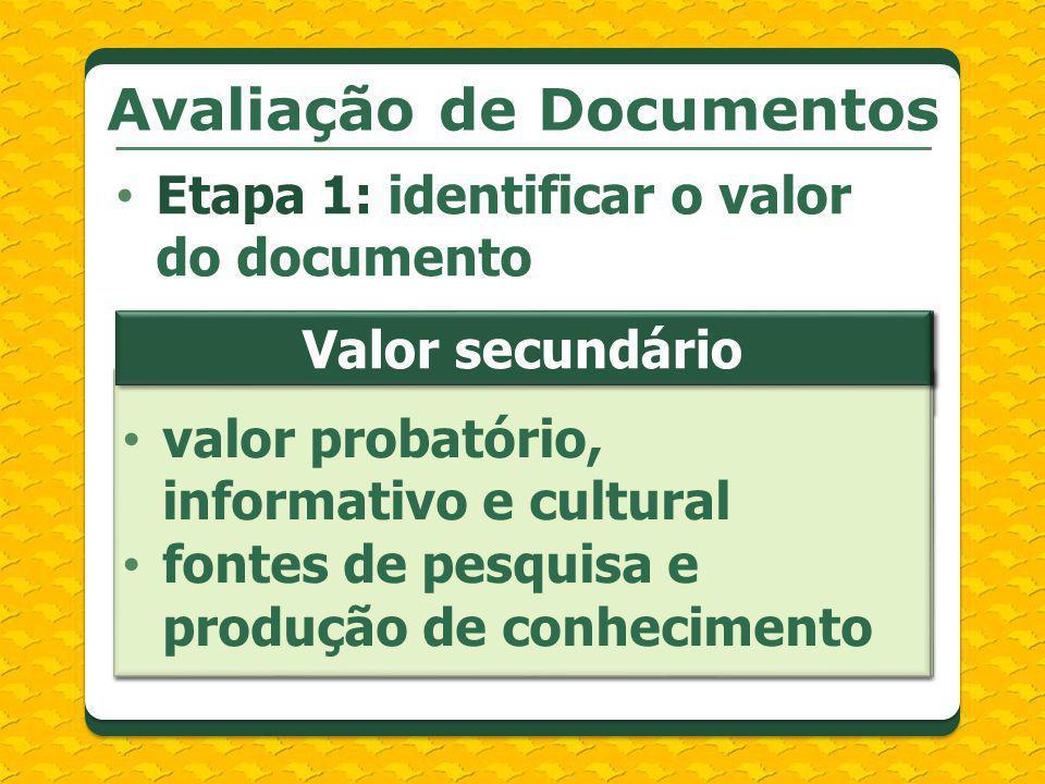 Etapa 1: identificar o valor do documento Avaliação de Documentos Valor primário valor administrativo jurídico-legal fiscal técnico Valor secundário v