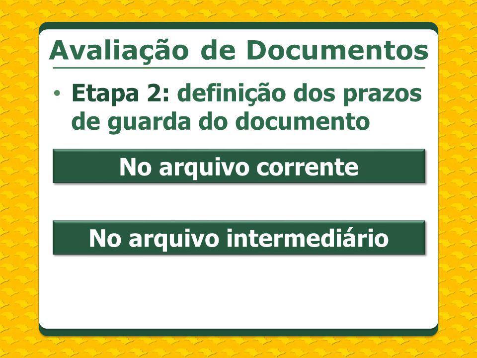 Etapa 2: definição dos prazos de guarda do documento Avaliação de Documentos No arquivo corrente No arquivo intermediário