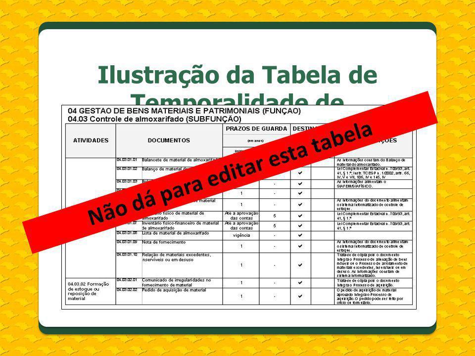 Ilustração da Tabela de Temporalidade de Documentos: Atividades- meio Não dá para editar esta tabela