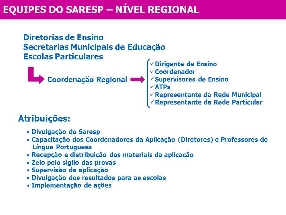 Diretorias de Ensino Secretarias Municipais de Educação Escolas Particulares Coordenação Regional Dirigente de Ensino Coordenador Supervisores de Ensi