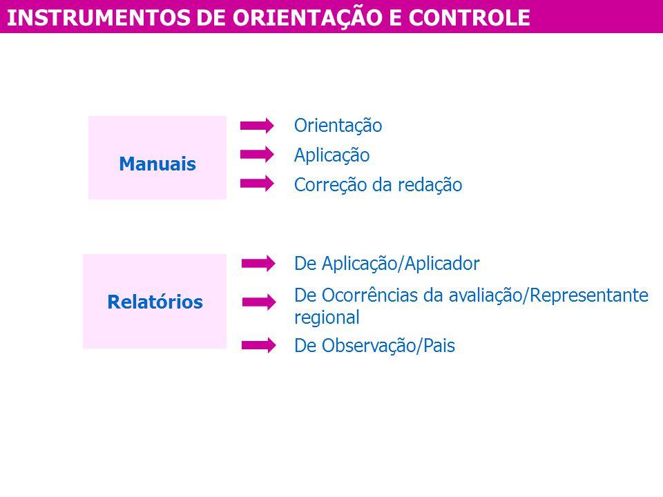 INSTRUMENTOS DE ORIENTAÇÃO E CONTROLE Manuais Aplicação Correção da redação Relatórios De Aplicação/Aplicador De Ocorrências da avaliação/Representant