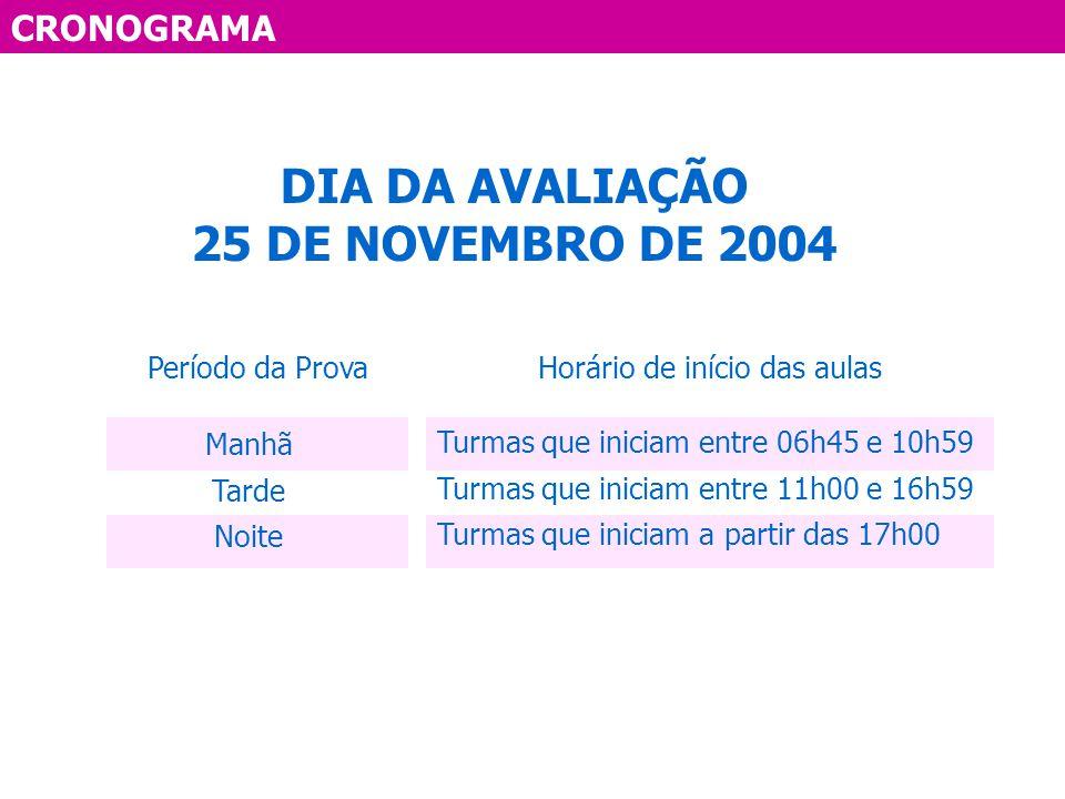 CRONOGRAMA DIA DA AVALIAÇÃO 25 DE NOVEMBRO DE 2004 Período da ProvaHorário de início das aulas Manhã Tarde Noite Turmas que iniciam entre 06h45 e 10h5