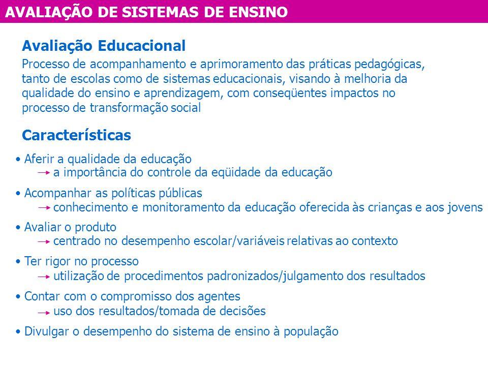 AVALIAÇÃO DE SISTEMAS DE ENSINO Processo de acompanhamento e aprimoramento das práticas pedagógicas, tanto de escolas como de sistemas educacionais, v