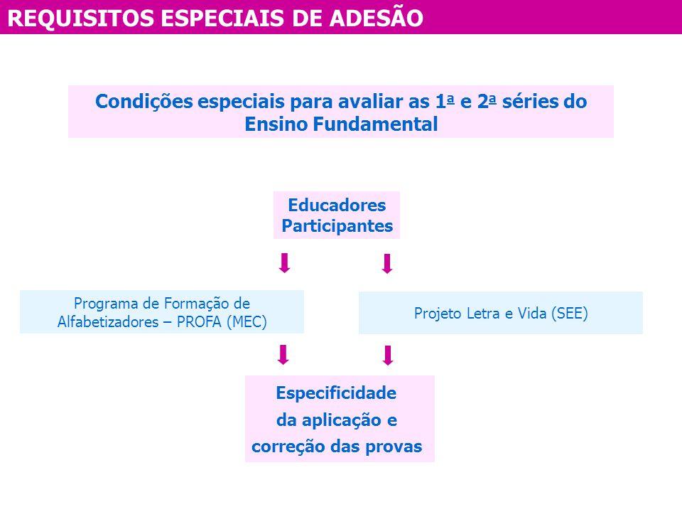 REQUISITOS ESPECIAIS DE ADESÃO Especificidade da aplicação e correção das provas Condições especiais para avaliar as 1 a e 2 a séries do Ensino Fundam