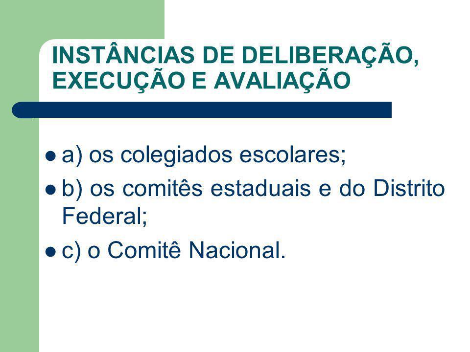 INSTÂNCIAS DE DELIBERAÇÃO, EXECUÇÃO E AVALIAÇÃO a) os colegiados escolares; b) os comitês estaduais e do Distrito Federal; c) o Comitê Nacional.