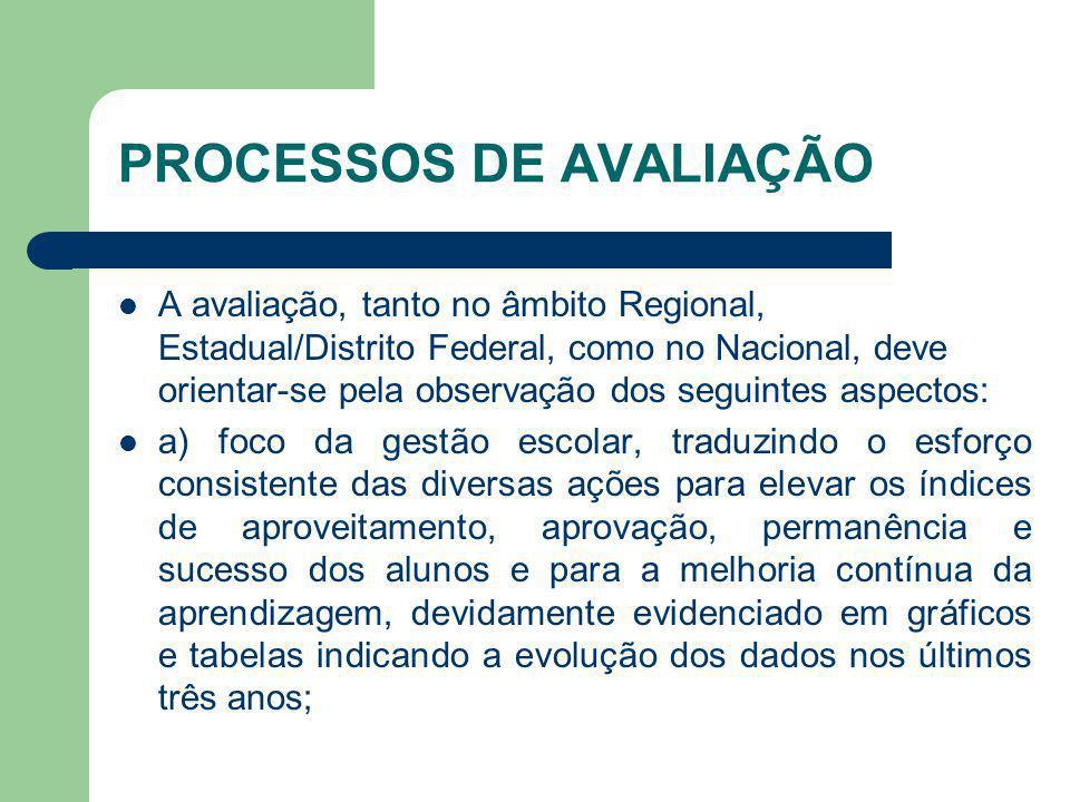 PROCESSOS DE AVALIAÇÃO A avaliação, tanto no âmbito Regional, Estadual/Distrito Federal, como no Nacional, deve orientar-se pela observação dos seguin