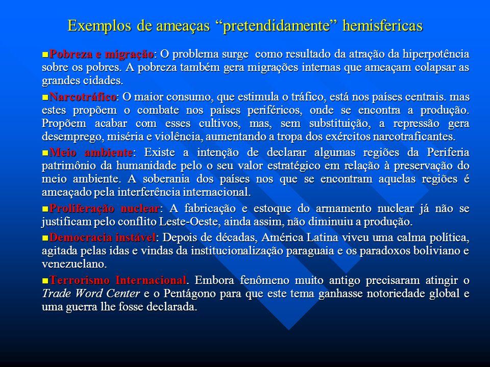 Exemplos de ameaças pretendidamente hemisfericas Pobreza e migração: O problema surge como resultado da atração da hiperpotência sobre os pobres.