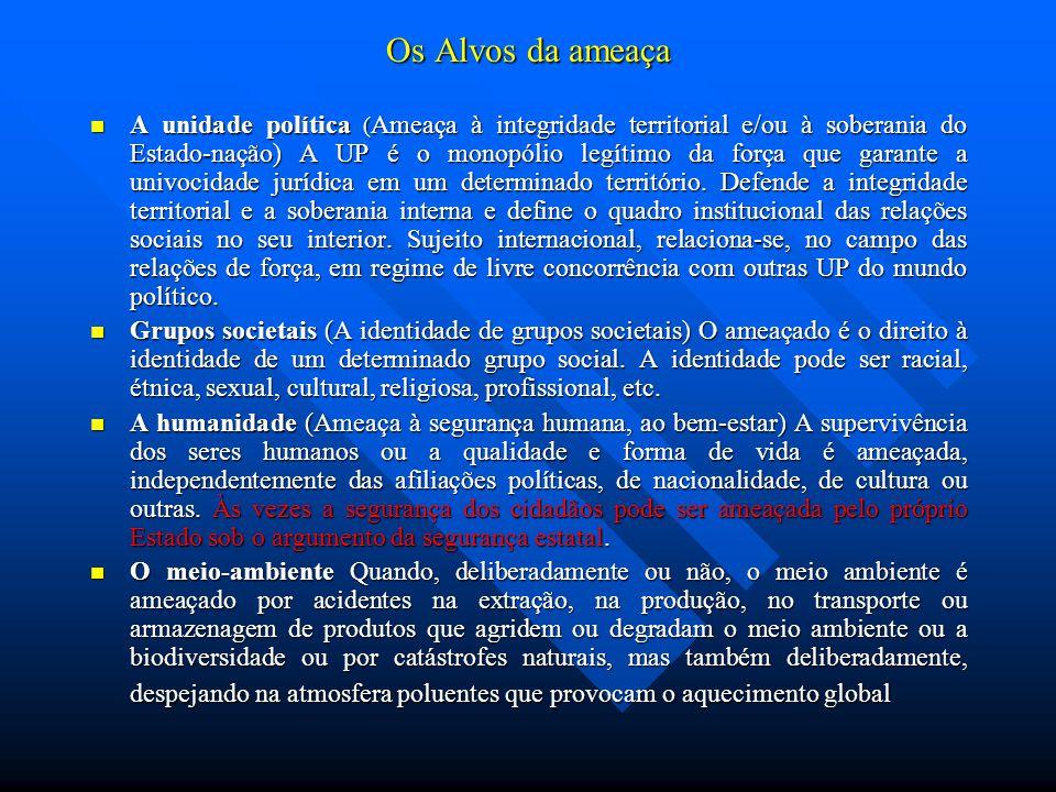 Os Alvos da ameaça A unidade política ( Ameaça à integridade territorial e/ou à soberania do Estado-nação) A UP é o monopólio legítimo da força que garante a univocidade jurídica em um determinado território.