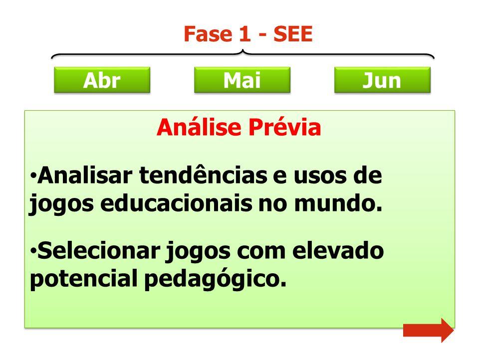 Abr Mai Jun Fase 1 - SEE Análise Prévia Analisar tendências e usos de jogos educacionais no mundo. Selecionar jogos com elevado potencial pedagógico.