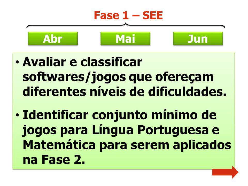 Abr Mai Jun Fase 1 – SEE Avaliar e classificar softwares/jogos que ofereçam diferentes níveis de dificuldades. Identificar conjunto mínimo de jogos pa