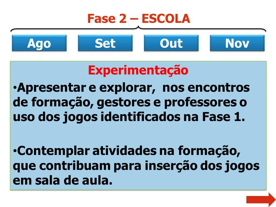 Ago Set Out Nov Fase 2 – ESCOLA Experimentação Apresentar e explorar, nos encontros de formação, gestores e professores o uso dos jogos identificados