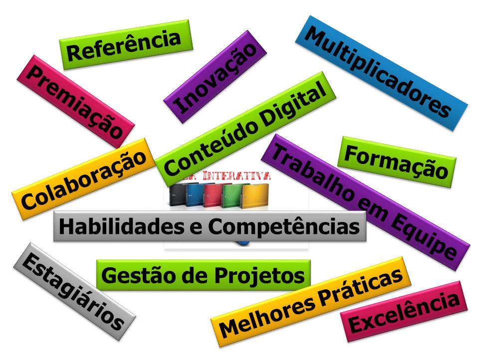 Agenda 1.Formação de Professores –Carga Horária e Modelo –Conteúdo Jogos Educacionais –Cronograma Pólos e Horários 2.Formação de Gestores 3.III Premiação – Destaque Aula Interativa