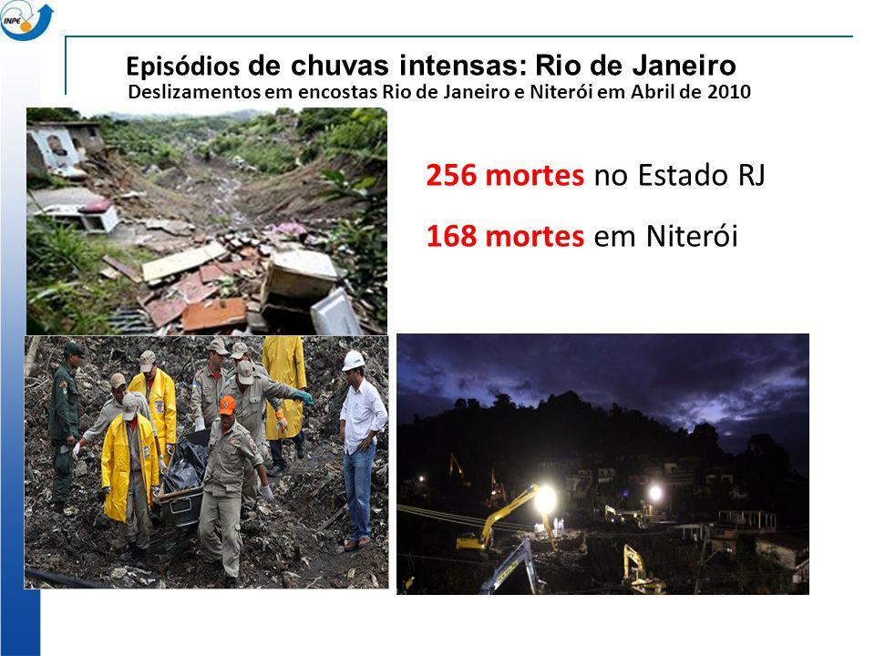Deslizamentos em encostas Rio de Janeiro e Niterói em Abril de 2010 Episódios de chuvas intensas: Rio de Janeiro 256 mortes no Estado RJ 168 mortes em