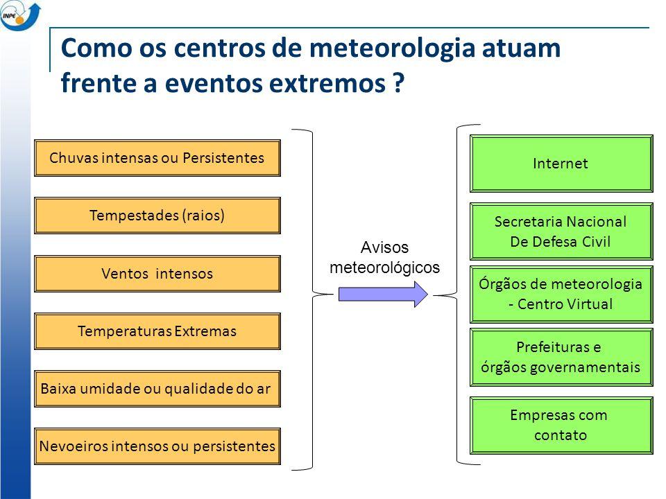 Como os centros de meteorologia atuam frente a eventos extremos ? Chuvas intensas ou Persistentes Tempestades (raios) Ventos intensos Temperaturas Ext