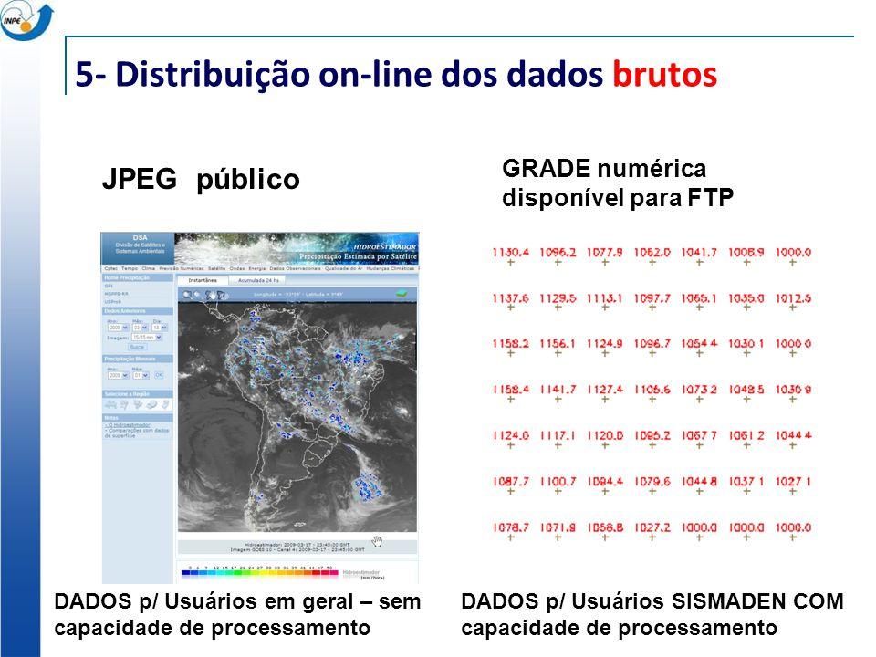 5- Distribuição on-line dos dados brutos DADOS p/ Usuários em geral – sem capacidade de processamento DADOS p/ Usuários SISMADEN COM capacidade de pro