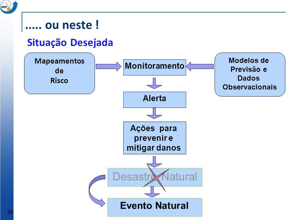 ..... ou neste ! Situação Desejada 33 Desastre Natural Ações para prevenir e mitigar danos Modelos de Previsão e Dados Observacionais Mapeamentos de R