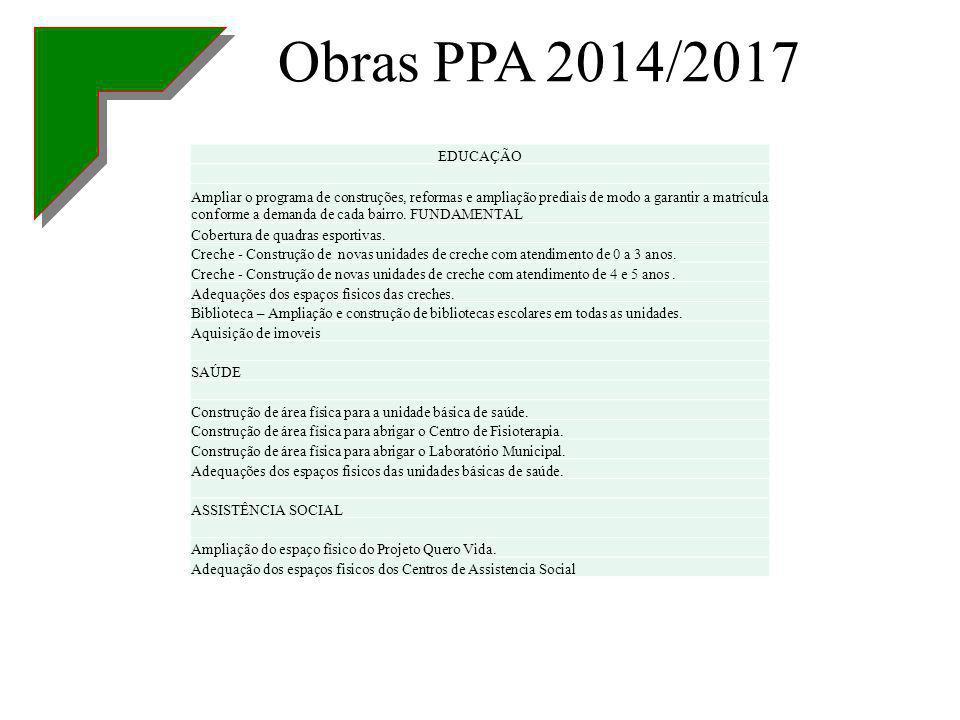 Obras PPA 2014/2017 EDUCAÇÃO Ampliar o programa de construções, reformas e ampliação prediais de modo a garantir a matrícula conforme a demanda de cad