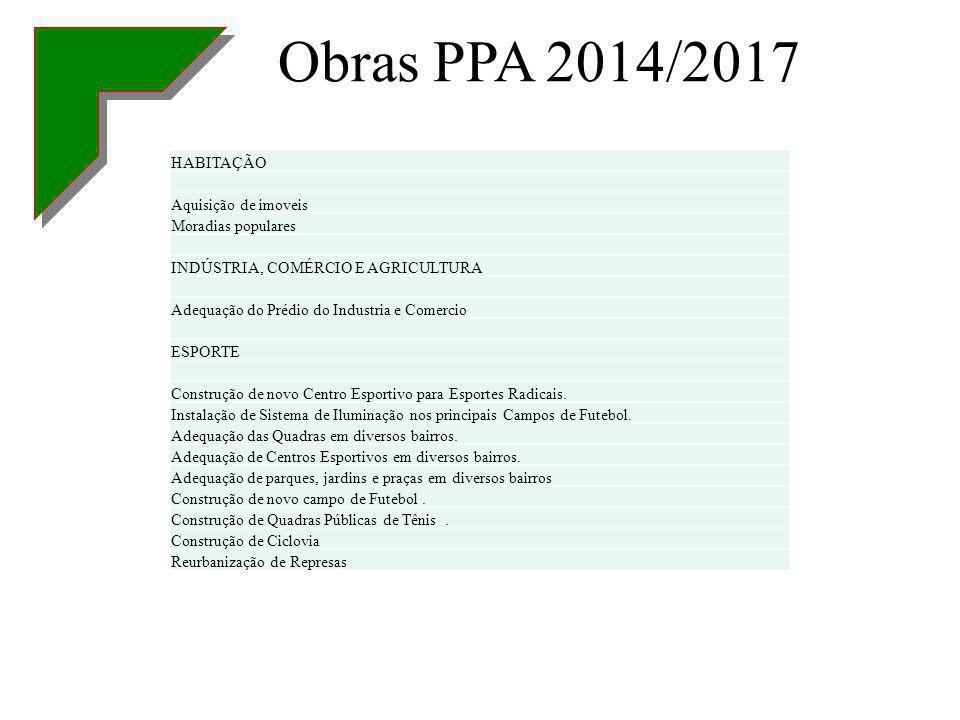 Obras PPA 2014/2017 HABITAÇÃO Aquisição de imoveis Moradias populares INDÚSTRIA, COMÉRCIO E AGRICULTURA Adequação do Prédio do Industria e Comercio ES