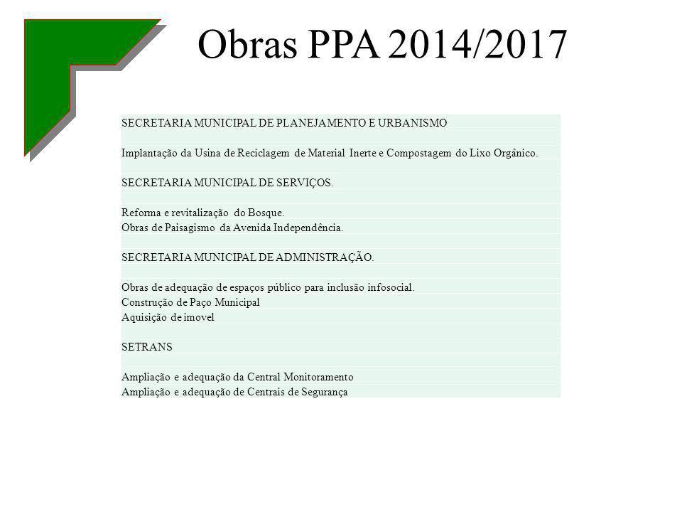 Obras PPA 2014/2017 SECRETARIA MUNICIPAL DE PLANEJAMENTO E URBANISMO Implantação da Usina de Reciclagem de Material Inerte e Compostagem do Lixo Orgân