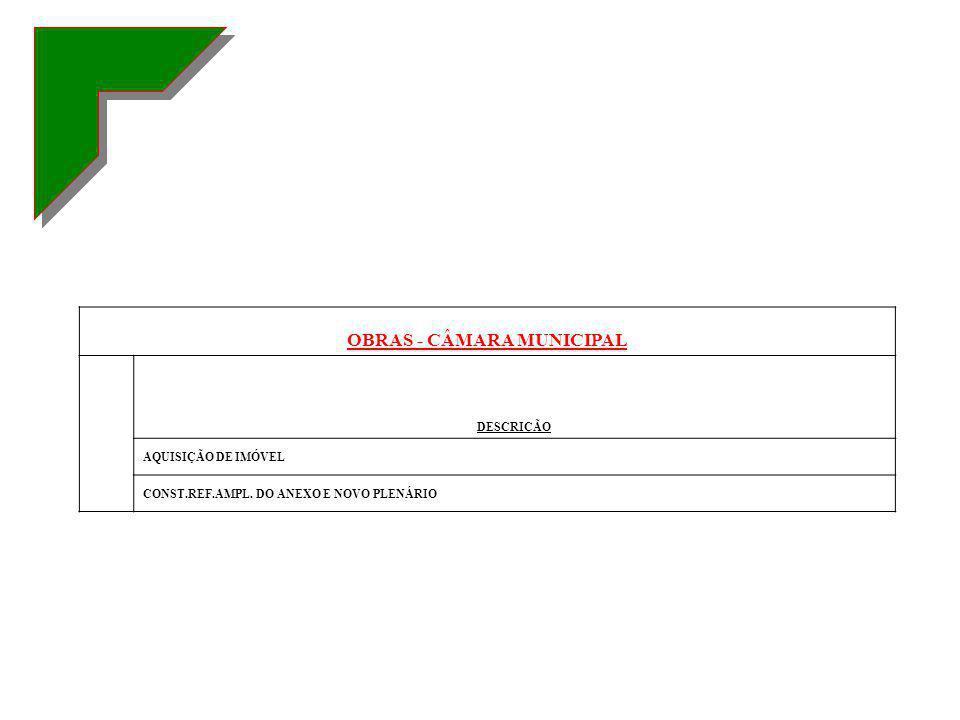 OBRAS - CÂMARA MUNICIPAL DESCRIÇÃO AQUISIÇÃO DE IMÓVEL CONST.REF.AMPL. DO ANEXO E NOVO PLENÁRIO