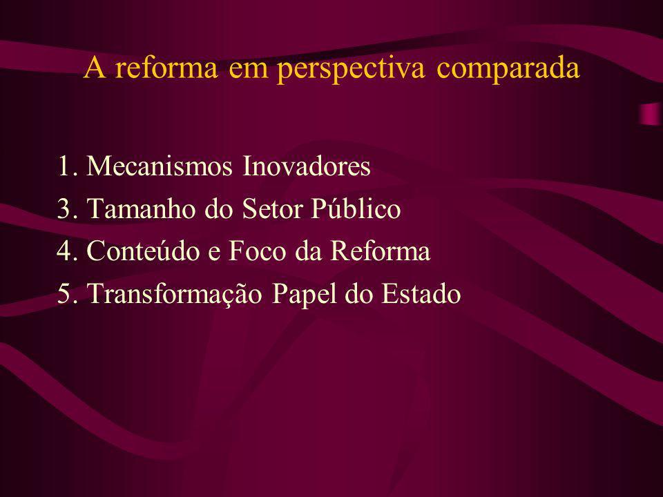 A reforma em perspectiva comparada 1. Mecanismos Inovadores 3. Tamanho do Setor Público 4. Conteúdo e Foco da Reforma 5. Transformação Papel do Estado