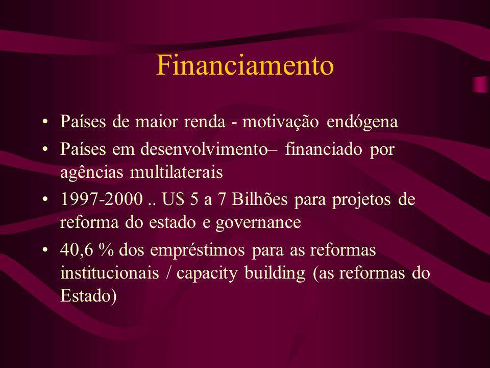 Financiamento Países de maior renda - motivação endógena Países em desenvolvimento– financiado por agências multilaterais 1997-2000.. U$ 5 a 7 Bilhões