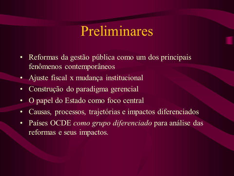 Preliminares Reformas da gestão pública como um dos principais fenômenos contemporâneos Ajuste fiscal x mudança institucional Construção do paradigma