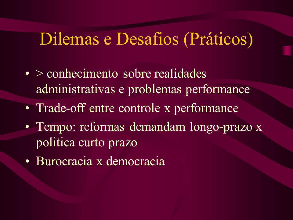 Dilemas e Desafios (Práticos) > conhecimento sobre realidades administrativas e problemas performance Trade-off entre controle x performance Tempo: re