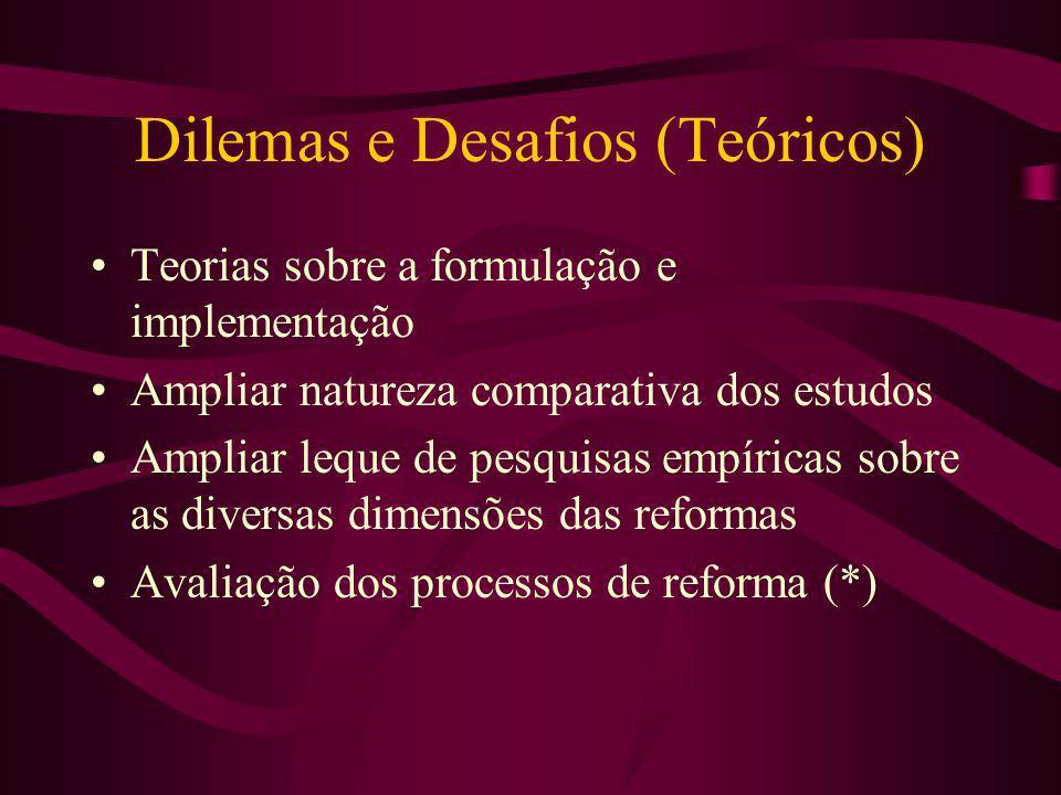 Dilemas e Desafios (Teóricos) Teorias sobre a formulação e implementação Ampliar natureza comparativa dos estudos Ampliar leque de pesquisas empíricas