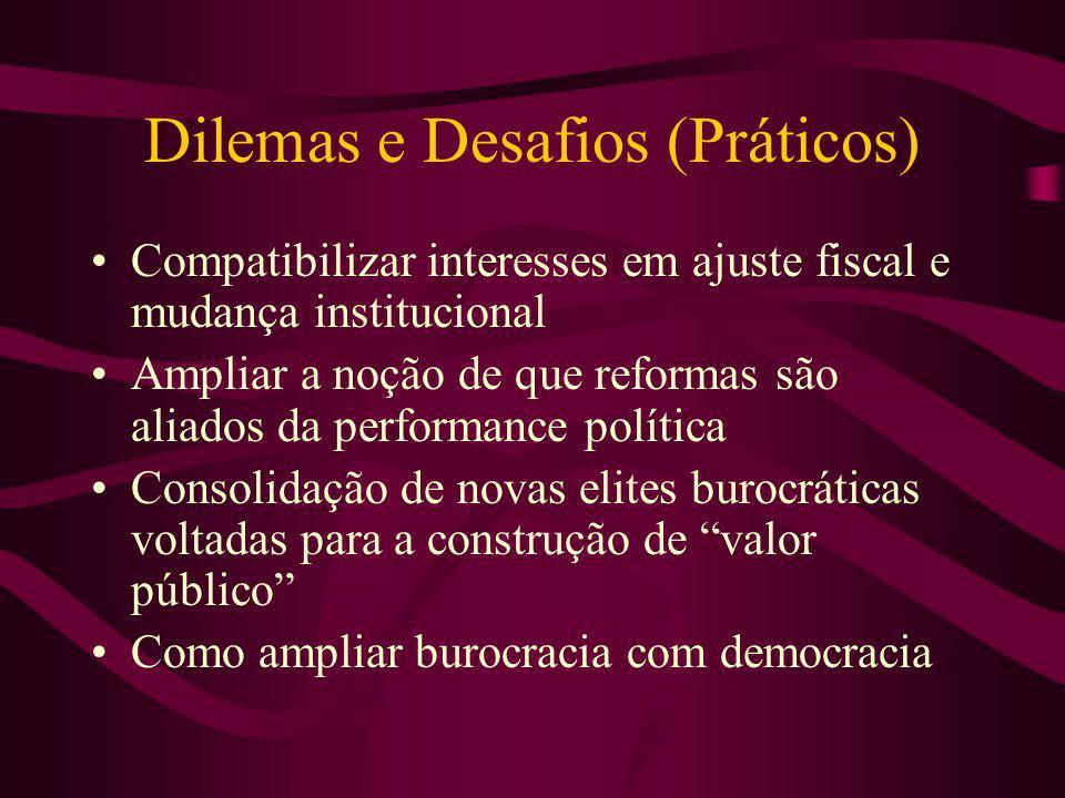 Dilemas e Desafios (Práticos) Compatibilizar interesses em ajuste fiscal e mudança institucional Ampliar a noção de que reformas são aliados da perfor