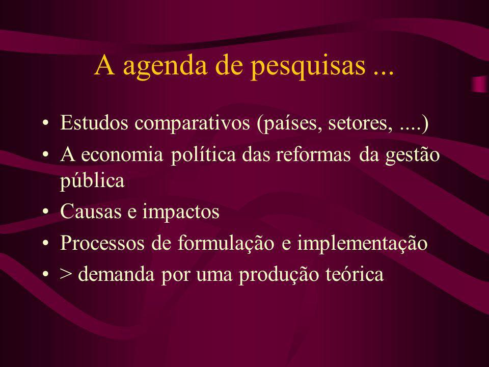 A agenda de pesquisas... Estudos comparativos (países, setores,....) A economia política das reformas da gestão pública Causas e impactos Processos de