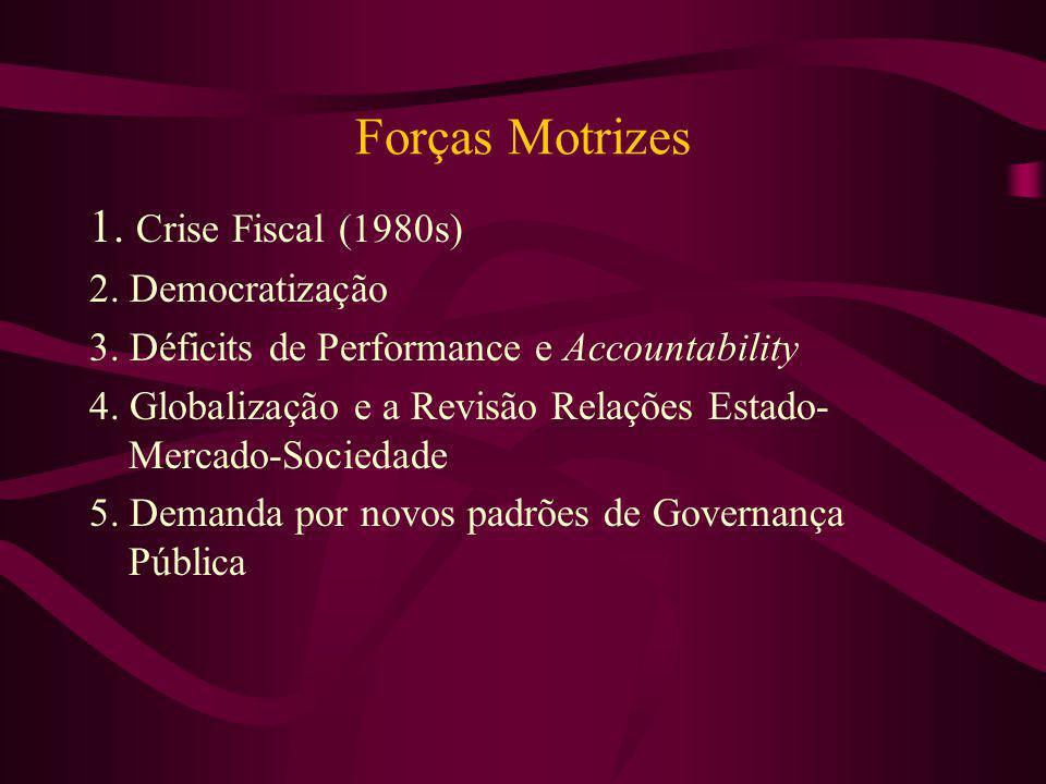 Forças Motrizes 1. Crise Fiscal (1980s) 2. Democratização 3. Déficits de Performance e Accountability 4. Globalização e a Revisão Relações Estado- Mer