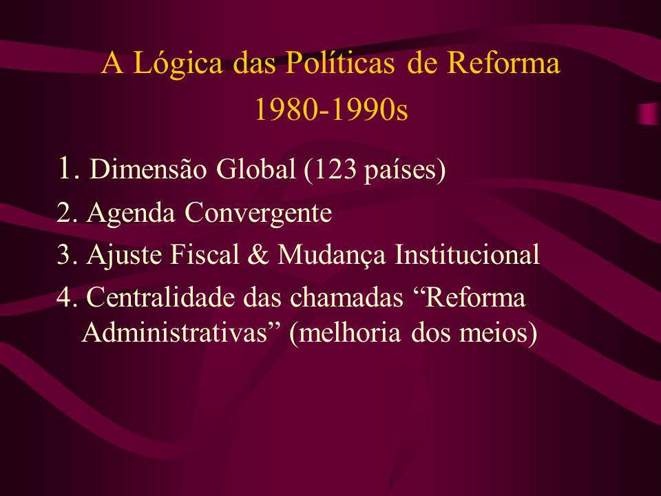 A Lógica das Políticas de Reforma 1980-1990s 1. Dimensão Global (123 países) 2. Agenda Convergente 3. Ajuste Fiscal & Mudança Institucional 4. Central