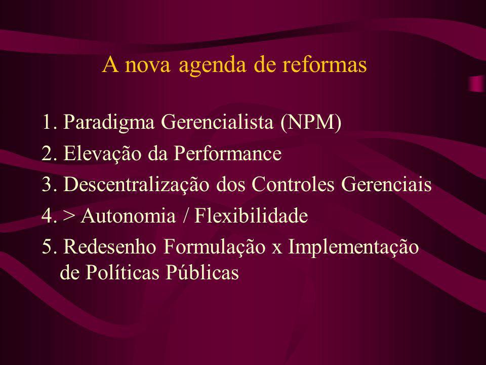 A nova agenda de reformas 1. Paradigma Gerencialista (NPM) 2. Elevação da Performance 3. Descentralização dos Controles Gerenciais 4. > Autonomia / Fl