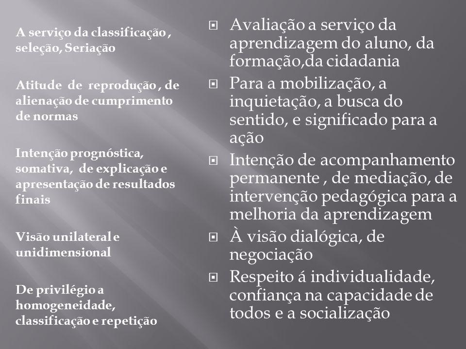 A serviço da classificação, seleção, Seriação Atitude de reprodução, de alienação de cumprimento de normas Intenção prognóstica, somativa, de explicação e apresentação de resultados finais Visão unilateral e unidimensional De privilégio a homogeneidade, classificação e repetição Avaliação a serviço da aprendizagem do aluno, da formação,da cidadania Para a mobilização, a inquietação, a busca do sentido, e significado para a ação Intenção de acompanhamento permanente, de mediação, de intervenção pedagógica para a melhoria da aprendizagem À visão dialógica, de negociação Respeito á individualidade, confiança na capacidade de todos e a socialização
