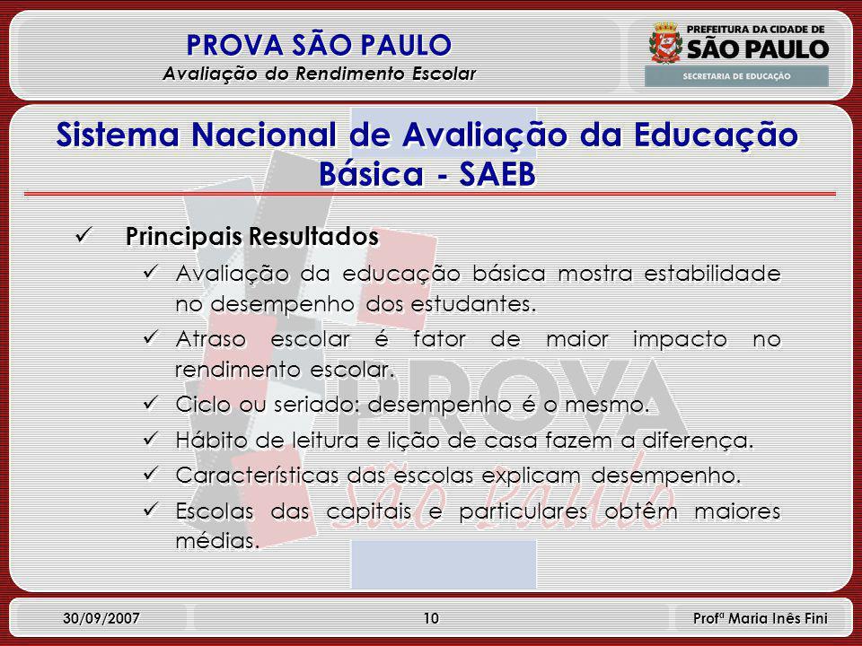 10 PROVA SÃO PAULO Avaliação do Rendimento Escolar 30/09/2007 Profª Maria Inês Fini Principais Resultados Avaliação da educação básica mostra estabilidade no desempenho dos estudantes.