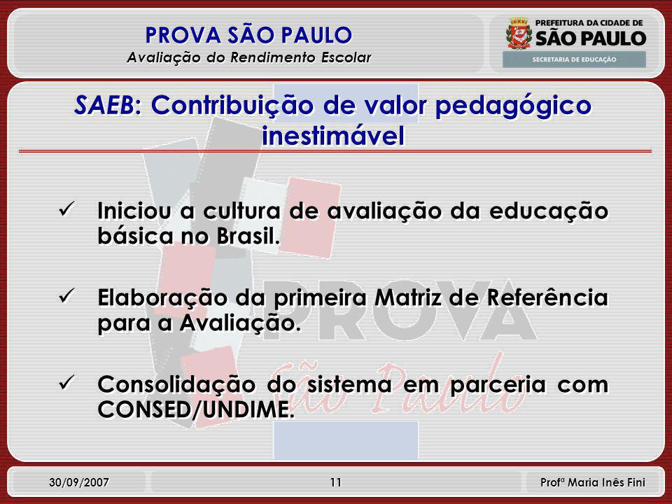 11 PROVA SÃO PAULO Avaliação do Rendimento Escolar 30/09/2007 Profª Maria Inês Fini Iniciou a cultura de avaliação da educação básica no Brasil.