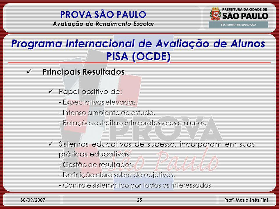 25 PROVA SÃO PAULO Avaliação do Rendimento Escolar 30/09/2007 Profª Maria Inês Fini Principais Resultados Papel positivo de: - Expectativas elevadas.
