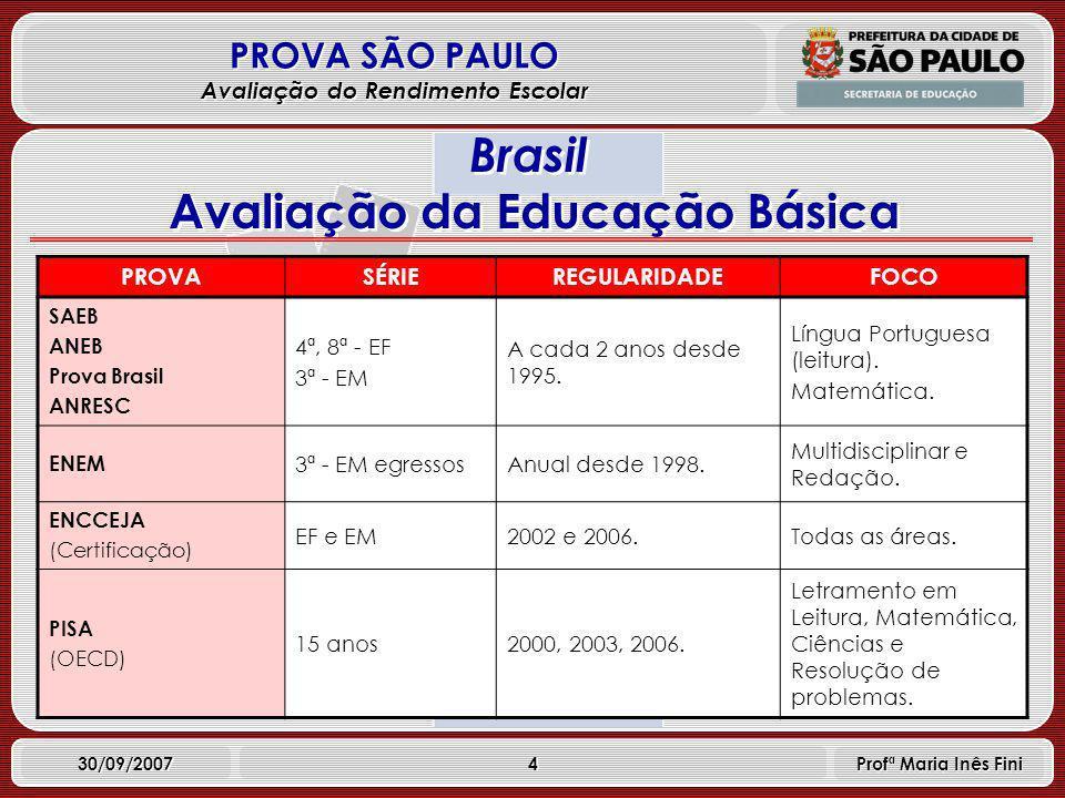 15 PROVA SÃO PAULO Avaliação do Rendimento Escolar 30/09/2007 Profª Maria Inês Fini Objetivos Conferir ao indivíduo parâmetros para auto- avaliação.