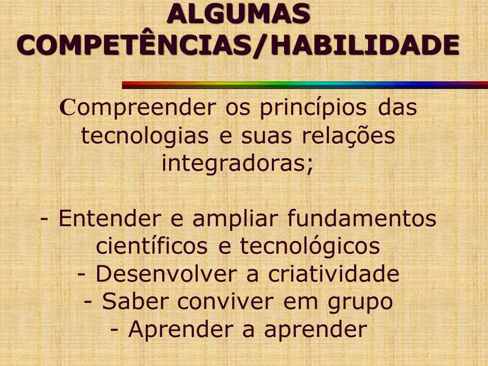 ALGUMAS COMPETÊNCIAS/HABILIDADE ALGUMAS COMPETÊNCIAS/HABILIDADE C ompreender os princípios das tecnologias e suas relações integradoras; - Entender e