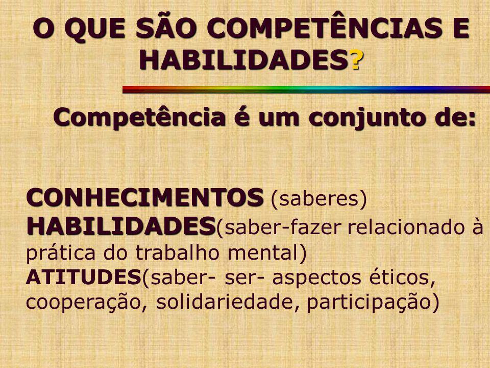 O QUE SÃO COMPETÊNCIAS E HABILIDADES? Competência é um conjunto de: CONHECIMENTOS HABILIDADES CONHECIMENTOS (saberes) HABILIDADES (saber-fazer relacio