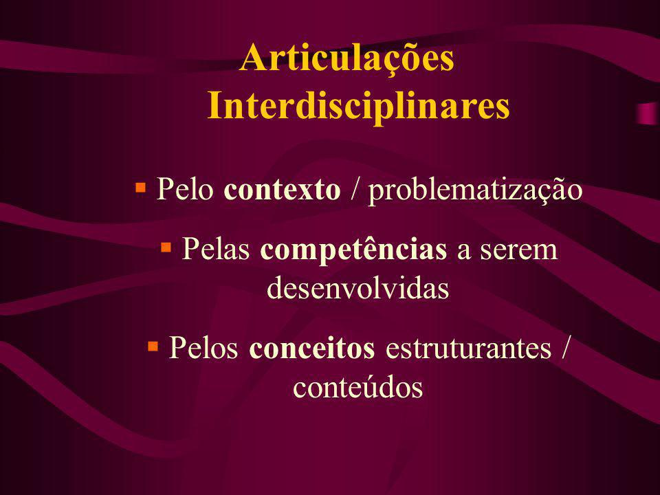 Articulações Interdisciplinares Pelo contexto / problematização Pelas competências a serem desenvolvidas Pelos conceitos estruturantes / conteúdos