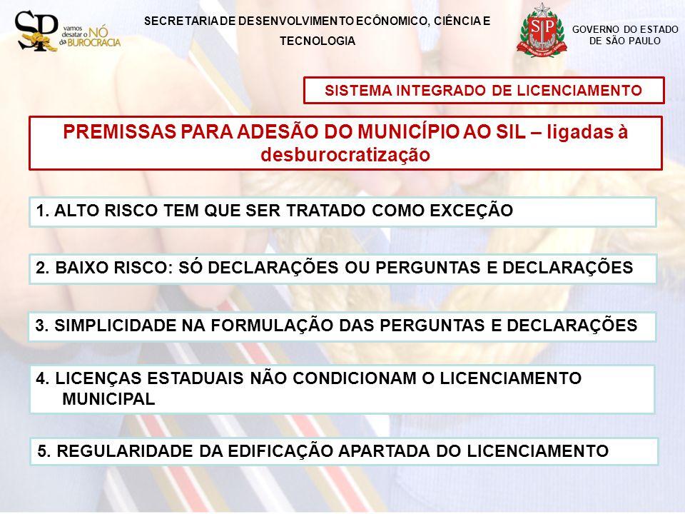 GOVERNO DO ESTADO DE SÃO PAULO 1.ALTO RISCO TEM QUE SER TRATADO COMO EXCEÇÃO 2.
