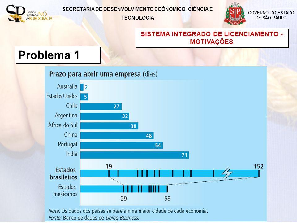 GOVERNO DO ESTADO DE SÃO PAULO REGRAS – VIABILIDADE X LICENCIAMENTO SISTEMA INTEGRADO DE LICENCIAMENTO VIABILIDADELICENCIAMENTO OBJETO DA ANÁLISE IMÓVEL + LOCAL (Entorno e Zoneamento) X ATIVIDADE X INSTALAÇÃO + EQUIPAMENTO + CAPACITAÇÃO RESTRIÇÕES DE OPERAÇÃOCONDIÇÕES DE OPERAÇÃO SECRETARIA DE DESENVOLVIMENTO ECÔNOMICO, CIÊNCIA E TECNOLOGIA
