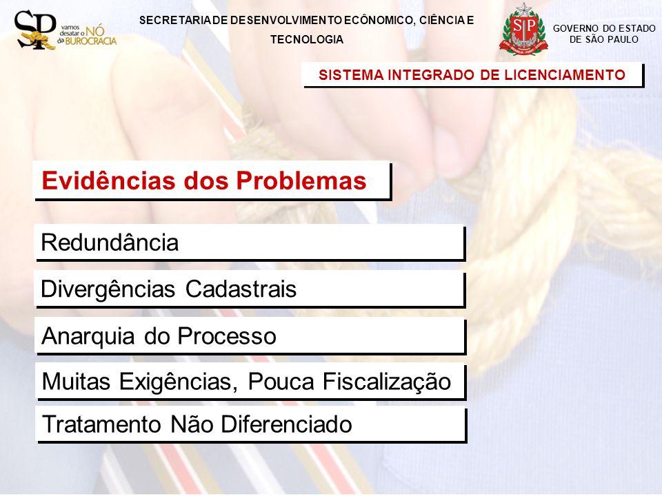 GOVERNO DO ESTADO DE SÃO PAULO Inserir o CNPJ da empresa a ser licenciada.