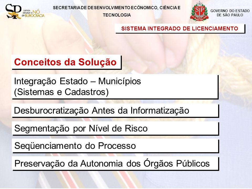GOVERNO DO ESTADO DE SÃO PAULO MENU – SOLICITAR LICENCIAMENTO SECRETARIA DE DESENVOLVIMENTO ECONÔMICO, CIÊNCIA E TECNOLOGIA 1 4 5 6 7 2 3 Preenchimento de declarações Corpo de Bombeiros
